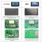 ALLPOWERS 20A Contrôleur Chargeur Solaire Régulateur Panneau Solaire Intelligent avec Port USB Affichage 12V/24V de la marque ALLPOWERS image 1 produit