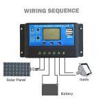 ALLPOWERS 20A Contrôleur Chargeur Solaire Régulateur Panneau Solaire Intelligent avec Port USB Affichage 12V/24V de la marque ALLPOWERS image 4 produit