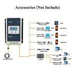 Contrôleur de charge solaire Qaurora MPPT Tracer A Series 10A / 20A / 30A / 40A avec 12V / 24V DC Identification automatique de la tension du système(20A) de la marque EPEVER image 4 produit
