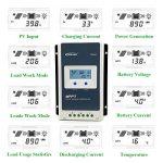 Contrôleur de charge solaire Qaurora MPPT Tracer A Series 10A / 20A / 30A / 40A avec 12V / 24V DC Identification automatique de la tension du système(30A) de la marque EPEVER image 3 produit