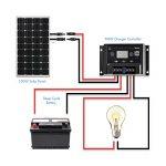 Kit de panneau solaire monocristallin 100W 12V + PWM contrôleur de charge intelligent avec fusible de batterie 10A 12/24V + Supports de montage + MC4 câbles pour maison voiture bateau caravane de la marque ElevenII image 1 produit