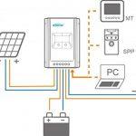 logiciel panneau solaire TOP 5 image 3 produit