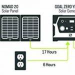 mini panneau solaire 12v TOP 1 image 4 produit