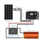 panneau solaire 12v 500w TOP 5 image 2 produit