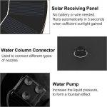 premier panneau solaire TOP 6 image 2 produit