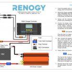 renogy 50 watts 12 volts panneau solaire monocristallin de la marque Renogy image 2 produit