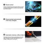 Régulateur de contrôleur de charge de panneau solaire Anti-Lightning Régulateur de sortie étanche et direct pour 50A 12 / 24V 6 / 1200W Protection de batterie de rue de la marque Beimaji Trade image 2 produit