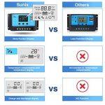 Sunix 10A Contrôleur de Charge Régulateur Panneau Solaire Affichage LED 12-24V, Régulateur Batterie Panneau Solaire Protection Sûre de la marque Sunix image 1 produit