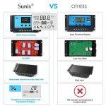Sunix 20A Contrôleur de Charge Régulateur Panneau Solaire Affichage LED 12-24V, Régulateur Batterie Panneau Solaire Protection Sûre de la marque Sunix image 1 produit