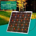 Zerone 500W Module photovoltaïque de Panneau Solaire photovoltaïque polycristallin 12V Eco-Digne Batterie de Charge pour Yacht RV Voiture Bateau Offgrid de la marque Zerone image 1 produit